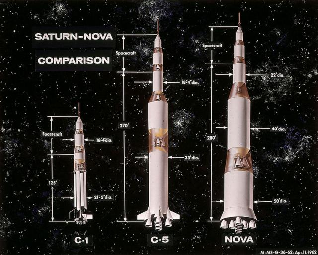 Comparison Saturn I and V vs. Nova
